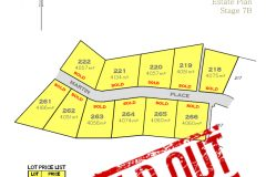 stage-7b-sales-plan-sold-out